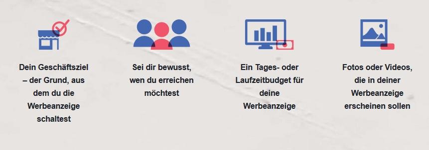 Facebook Werbeanzeigen Ziele