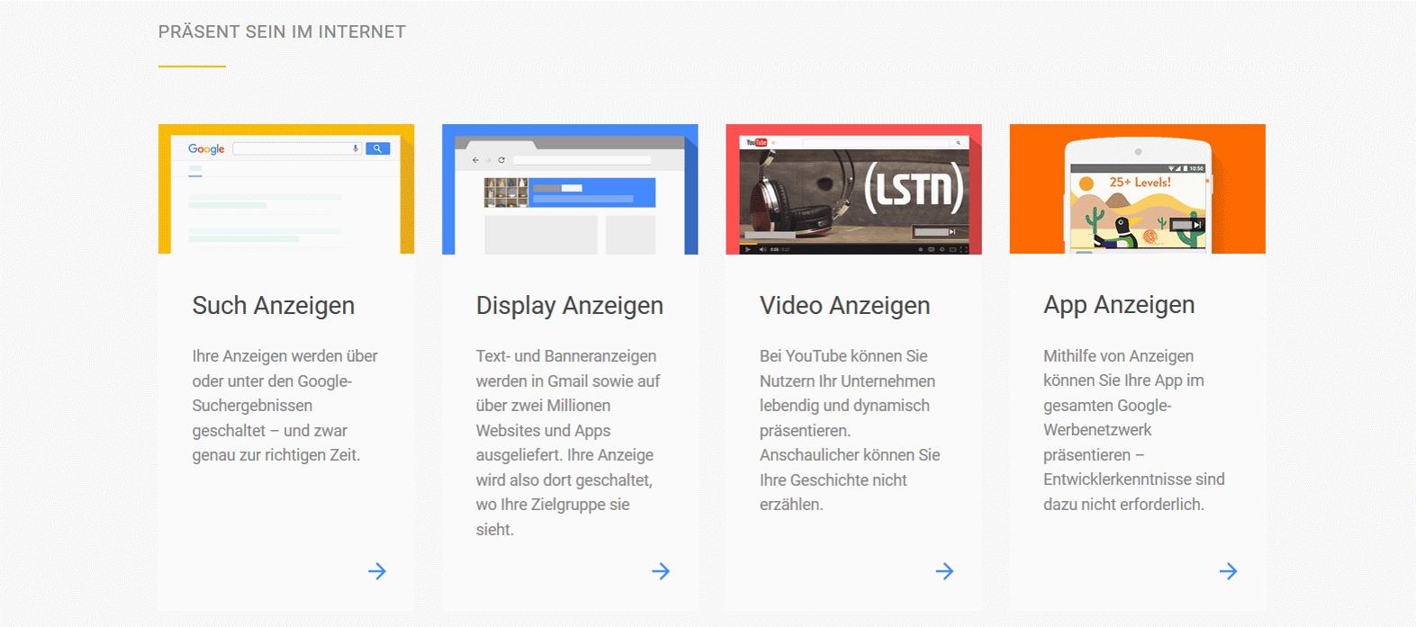Suchnetzwerk Google Werbung